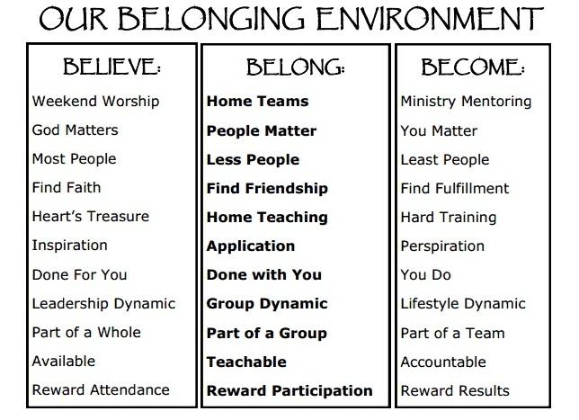 Belong Environment JPG